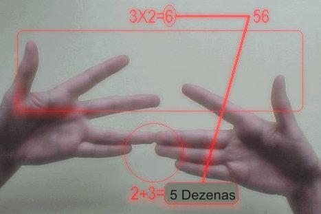 Resultado multiplicação de 7 por 8 com os dedos