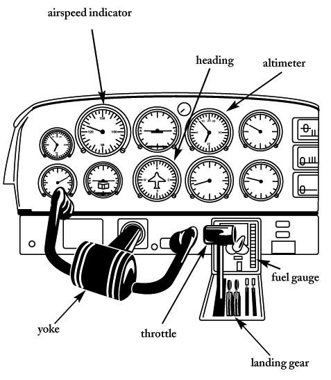 Como pousar um avi�o em caso de emerg�ncia