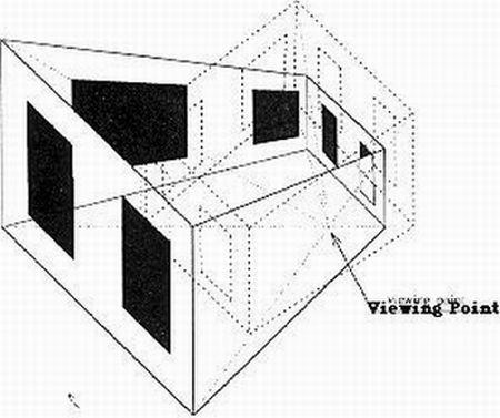 A ilusão da sala de Ames
