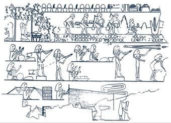 Os 10 inventos mais antigos
