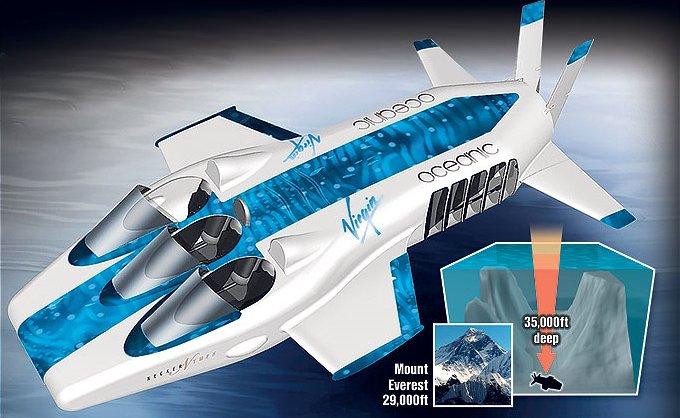 Necker Nymph, um avião aquático para a exploração e turismo submarinos