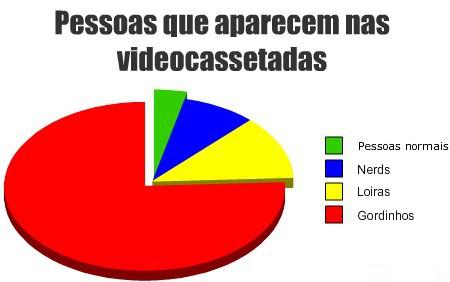Video cassetada